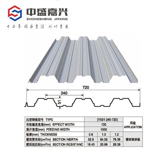 沈阳楼承板YX51-240-720