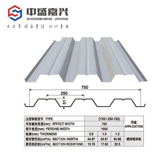 沈阳楼承板 YX51-250-750